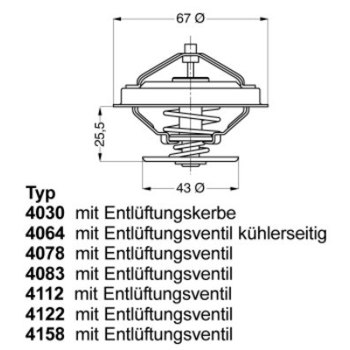 Teilebild Thermostat, Kühlmittel
