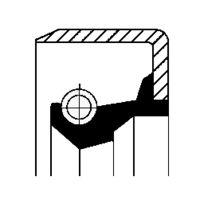 Wellendichtring, Verteilergetriebe